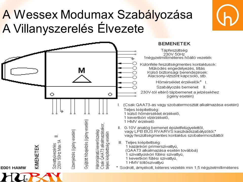 A Wessex Modumax Szabályozása