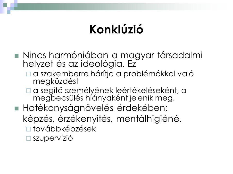 Konklúzió Nincs harmóniában a magyar társadalmi helyzet és az ideológia. Ez. a szakemberre hárítja a problémákkal való megküzdést.