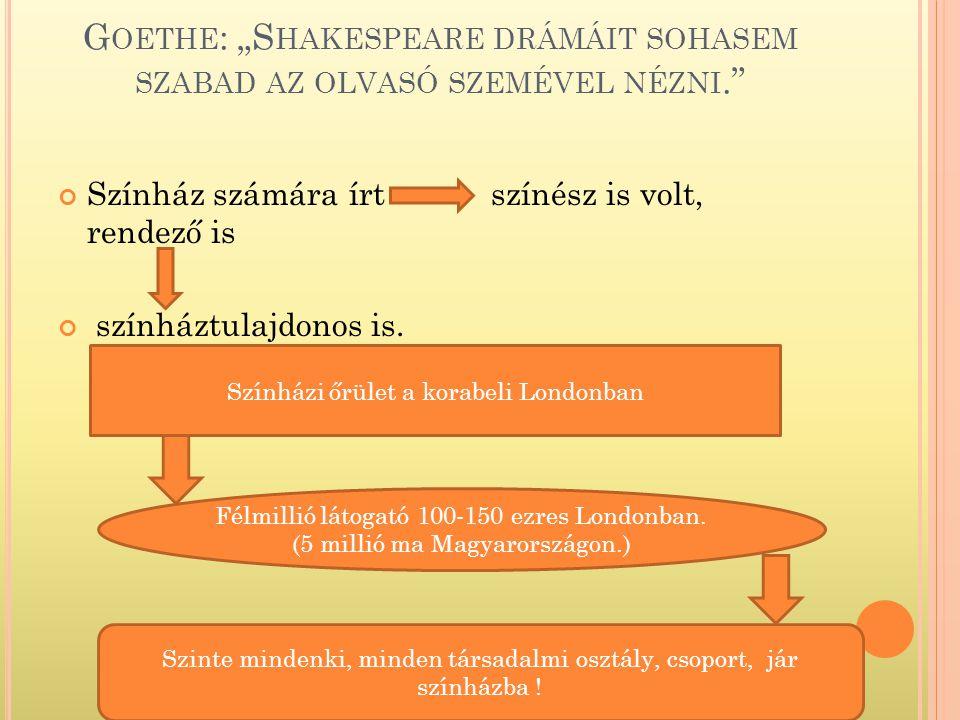 """Goethe: """"Shakespeare drámáit sohasem szabad az olvasó szemével nézni."""