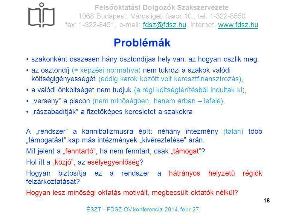 Problémák Felsőoktatási Dolgozók Szakszervezete