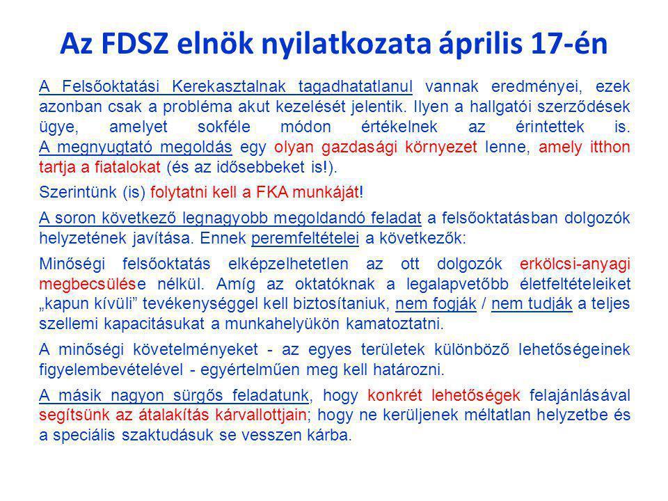 Az FDSZ elnök nyilatkozata április 17-én