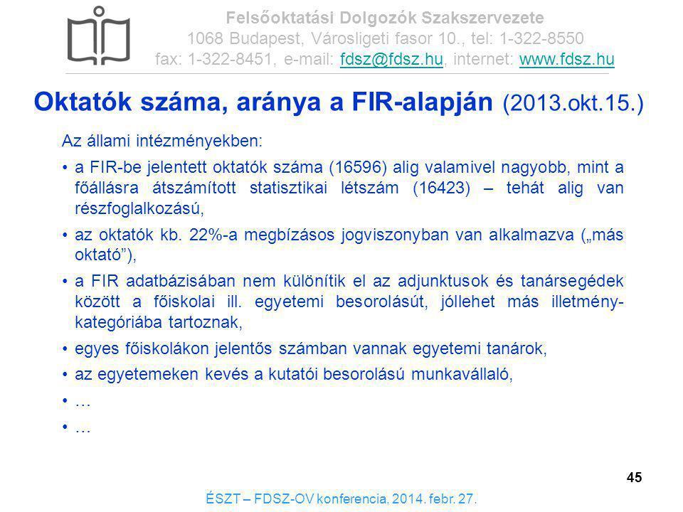Oktatók száma, aránya a FIR-alapján (2013.okt.15.)