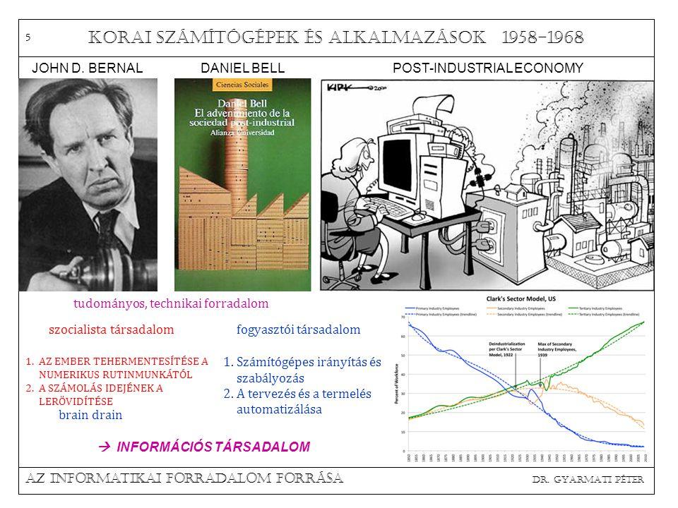 Korai számítógépek és alkalmazások 1958-1968
