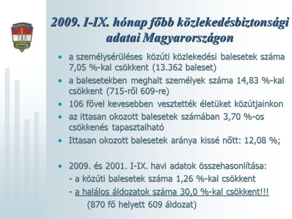 2009. I-IX. hónap főbb közlekedésbiztonsági adatai Magyarországon
