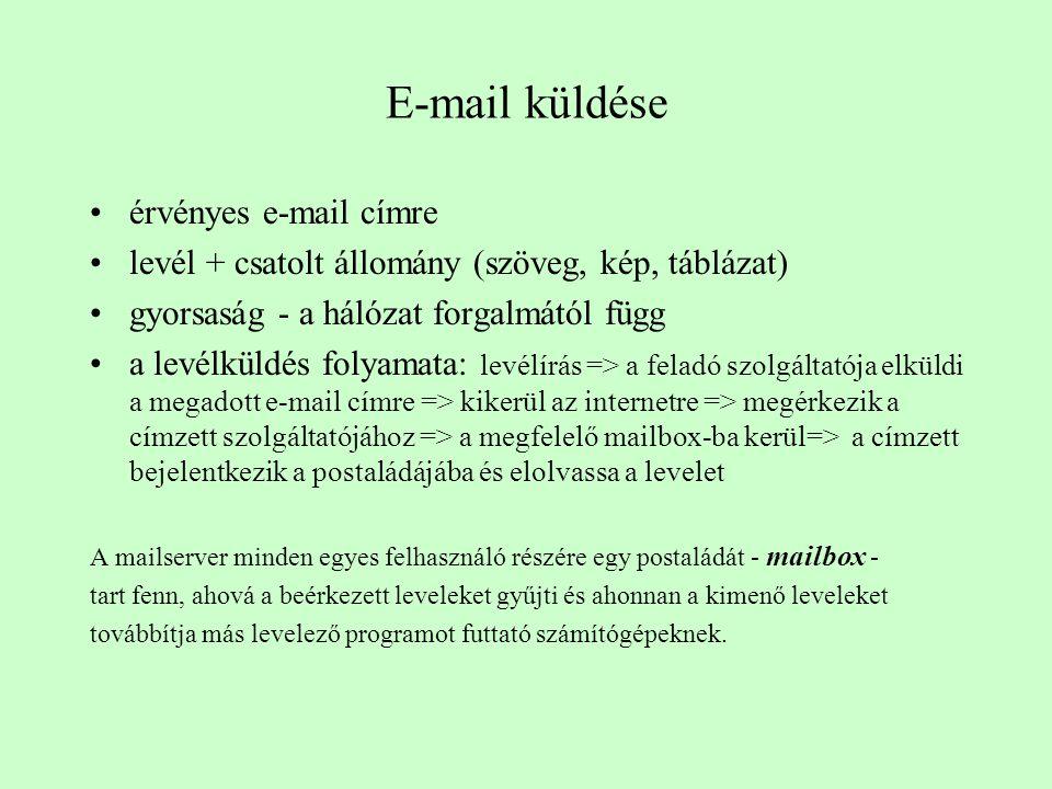 E-mail küldése érvényes e-mail címre