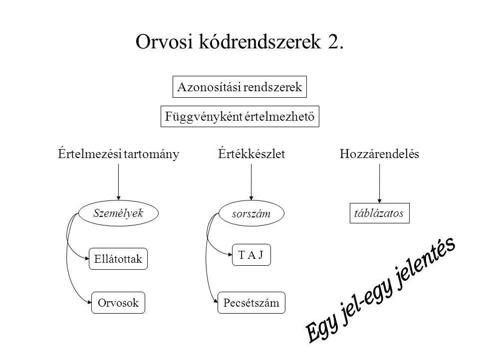 Orvosi kódrendszerek 2. Egy jel-egy jelentés Azonosítási rendszerek