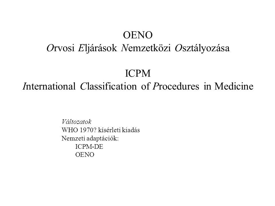 Orvosi Eljárások Nemzetközi Osztályozása ICPM