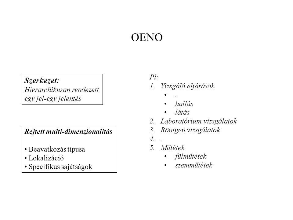 OENO Szerkezet: Pl: Vizsgáló eljárások Hierarchikusan rendezett .