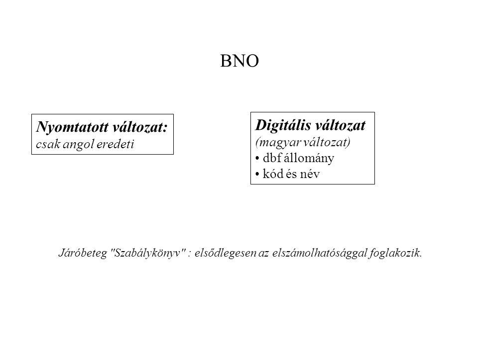 BNO Digitális változat Nyomtatott változat: (magyar változat)