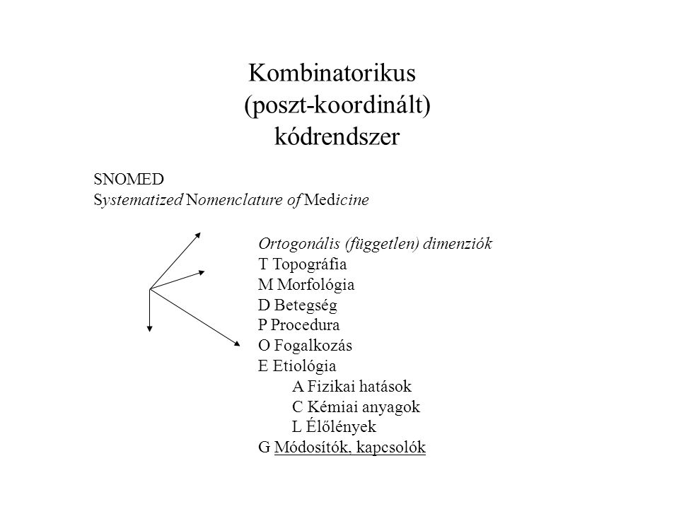 Kombinatorikus (poszt-koordinált) kódrendszer SNOMED