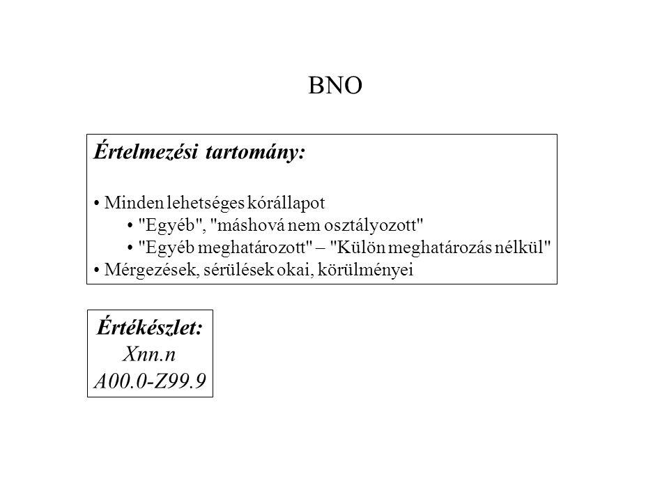 BNO Értelmezési tartomány: Értékészlet: Xnn.n A00.0-Z99.9