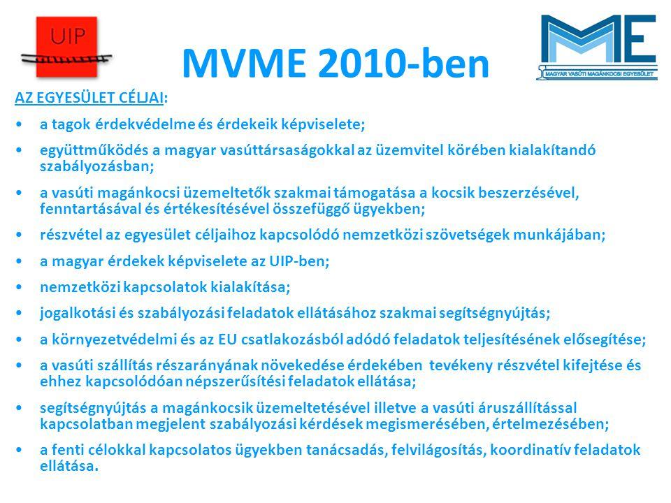 MVME 2010-ben AZ EGYESÜLET CÉLJAI: