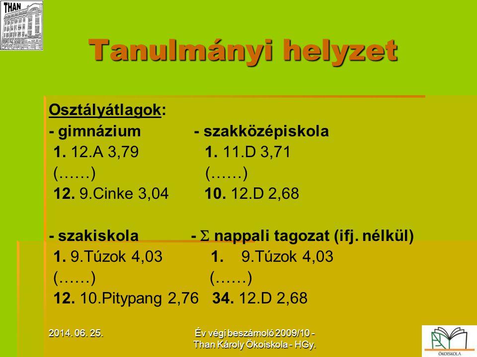 Év végi beszámoló 2009/10 - Than Károly Ökoiskola - HGy.