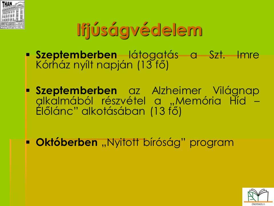 Ifjúságvédelem Szeptemberben látogatás a Szt. Imre Kórház nyílt napján (13 fő)