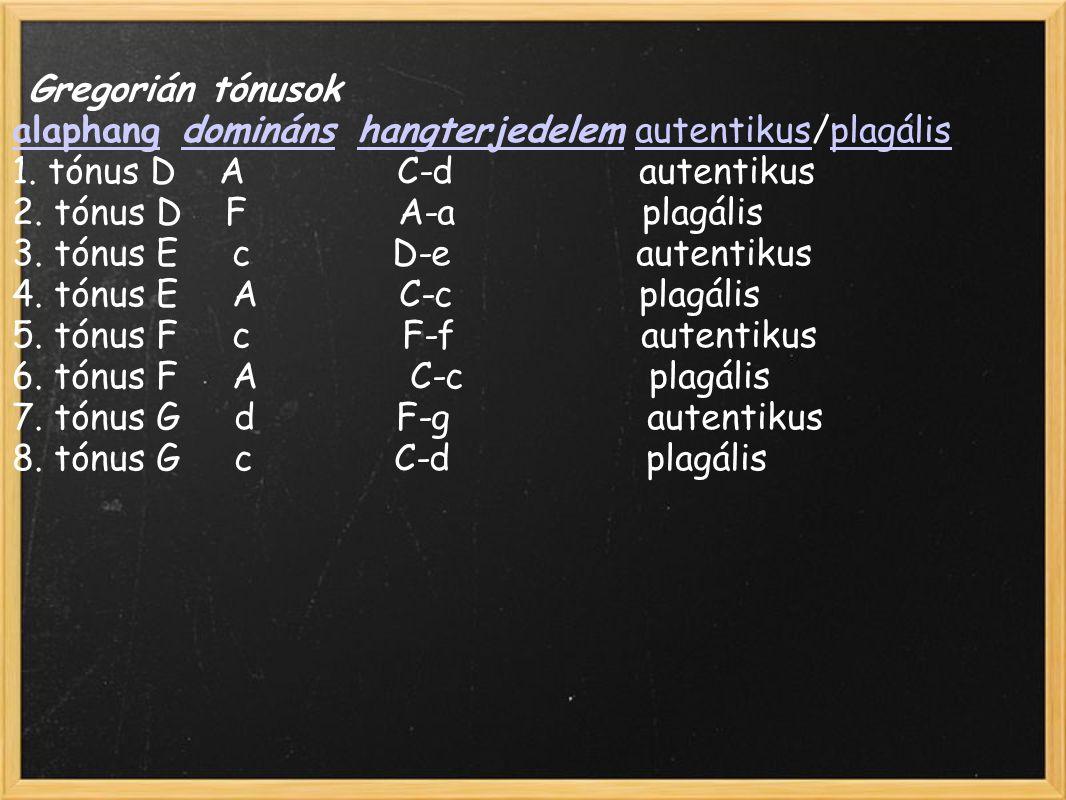 Gregorián tónusok alaphang domináns hangterjedelem autentikus/plagális
