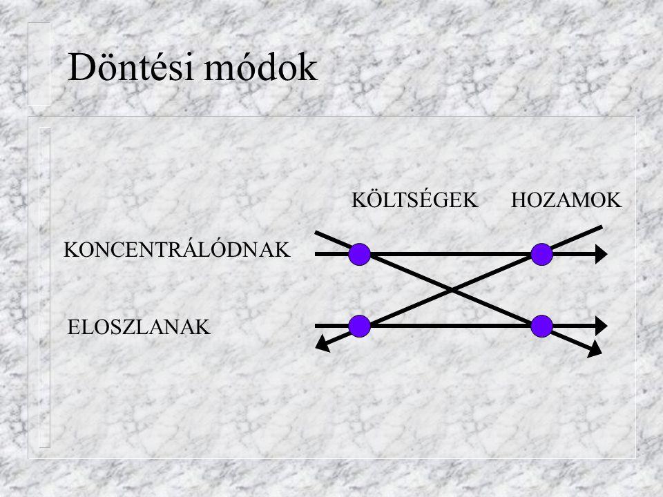 Döntési módok KÖLTSÉGEK HOZAMOK KONCENTRÁLÓDNAK ELOSZLANAK