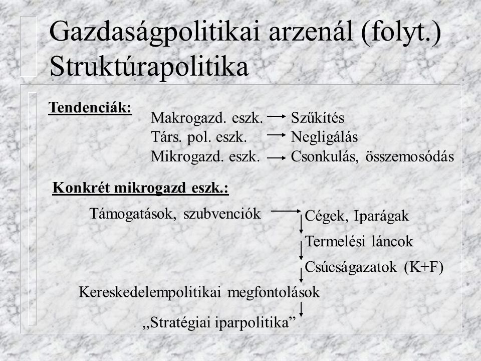 Gazdaságpolitikai arzenál (folyt.) Struktúrapolitika
