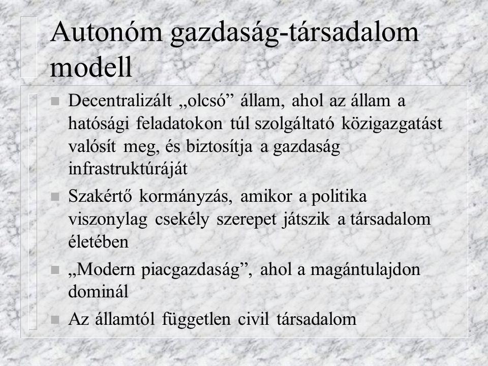 Autonóm gazdaság-társadalom modell