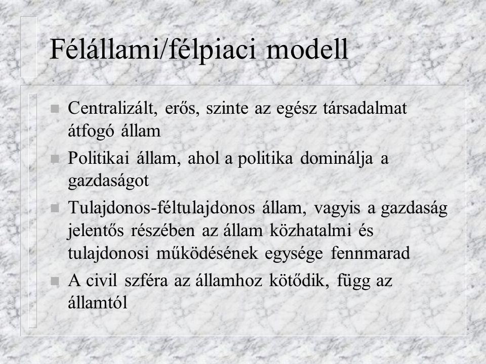 Félállami/félpiaci modell
