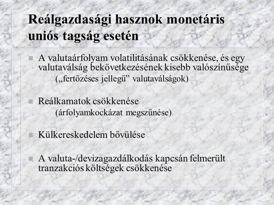 Reálgazdasági hasznok monetáris uniós tagság esetén