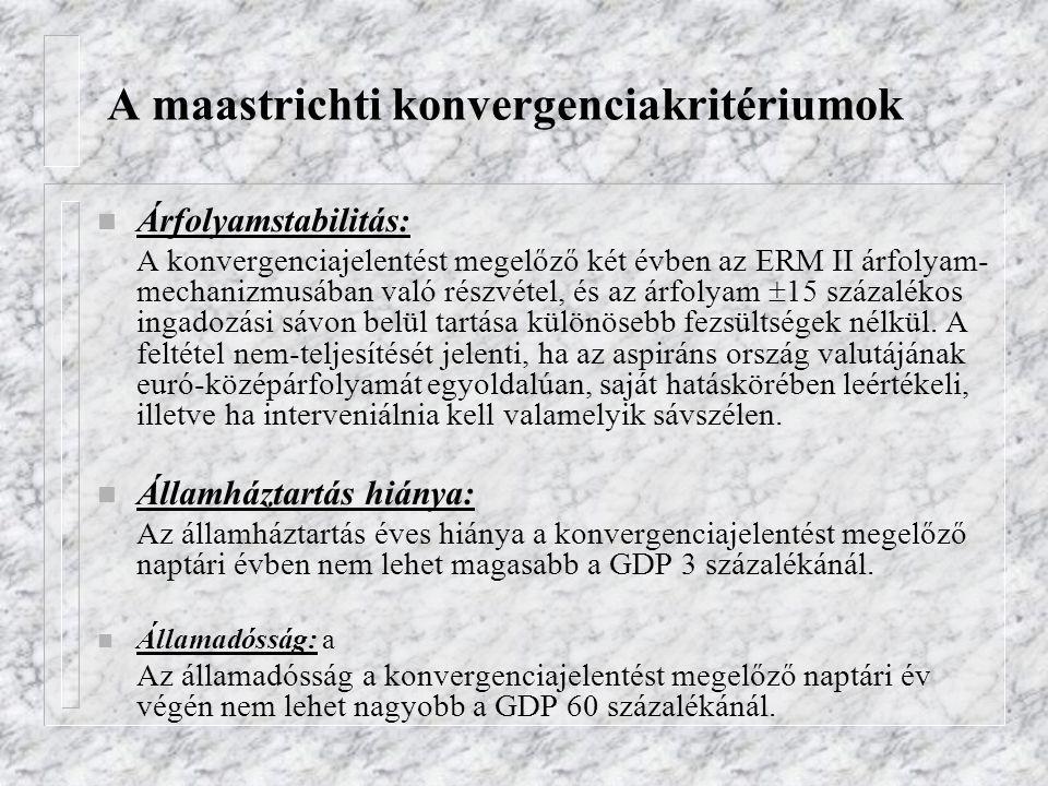 A maastrichti konvergenciakritériumok
