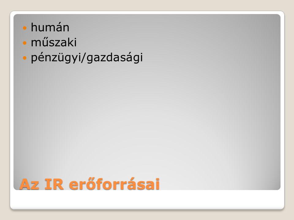 humán műszaki pénzügyi/gazdasági Az IR erőforrásai