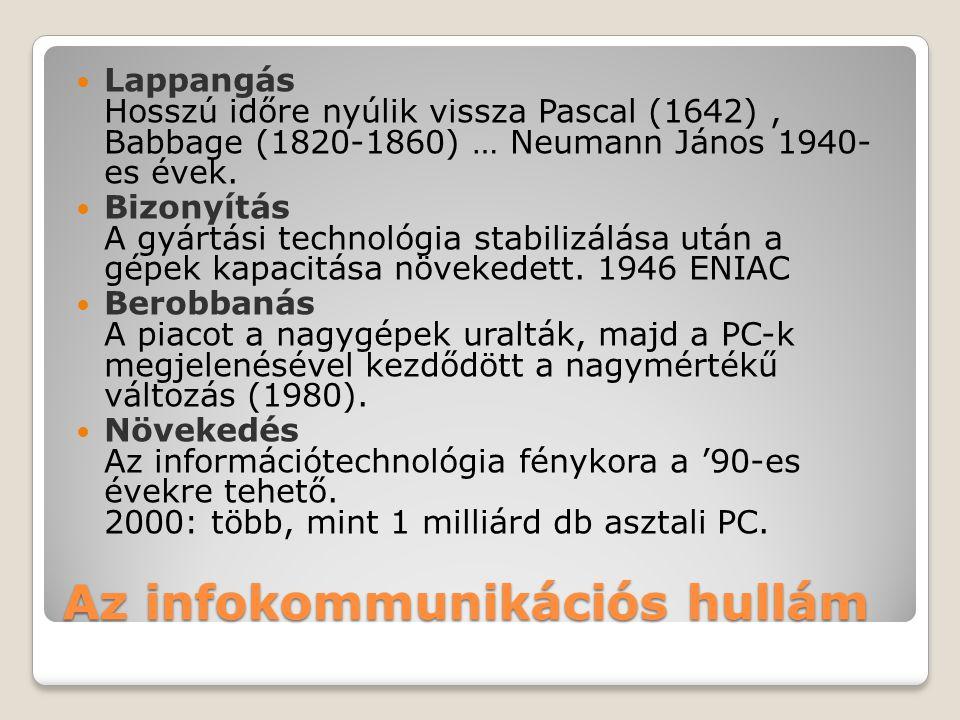 Az infokommunikációs hullám