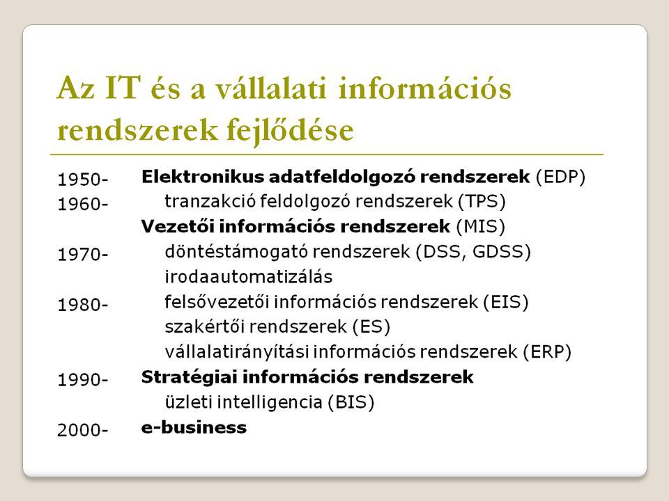 Információs rendszer típusok