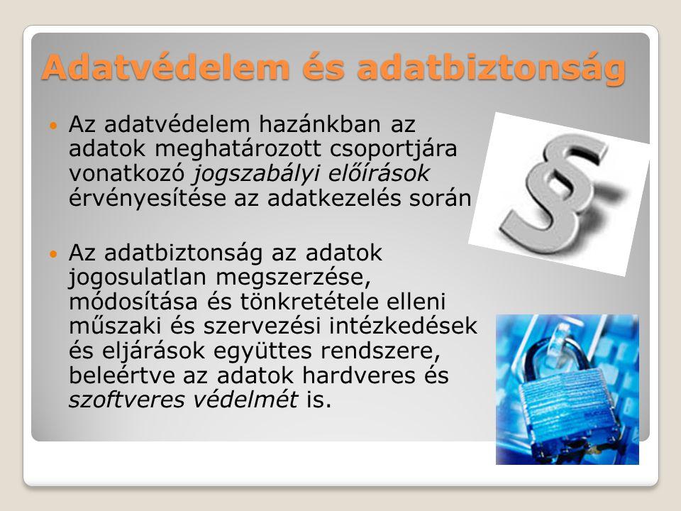 Adatvédelem és adatbiztonság
