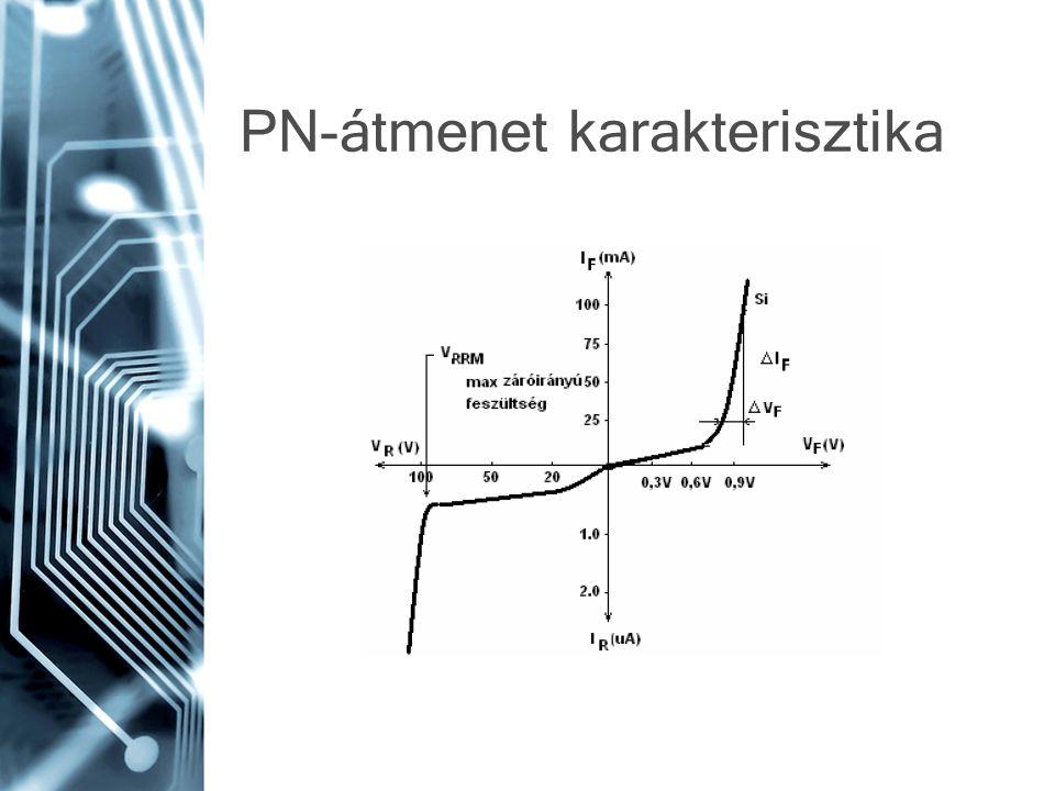 PN-átmenet karakterisztika