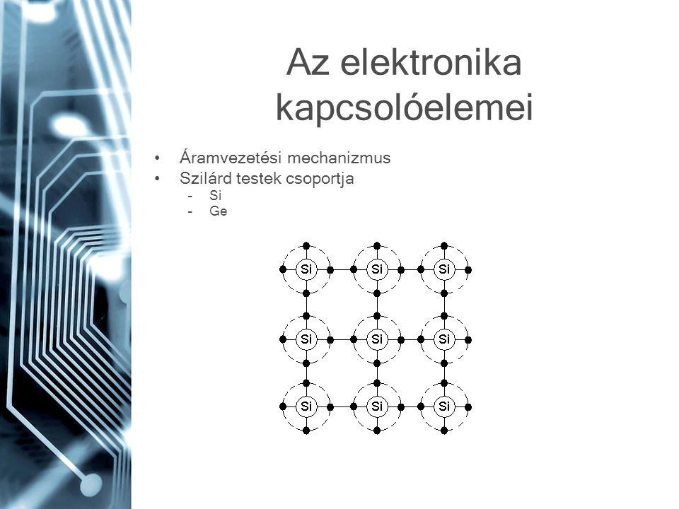Az elektronika kapcsolóelemei