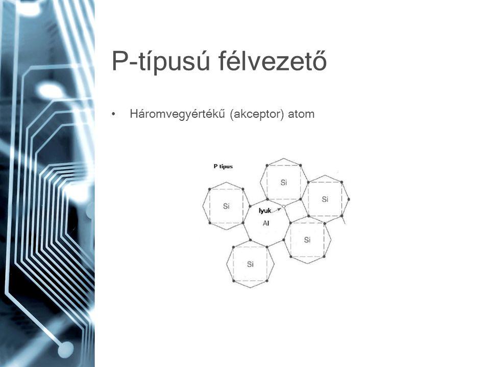 P-típusú félvezető Háromvegyértékű (akceptor) atom