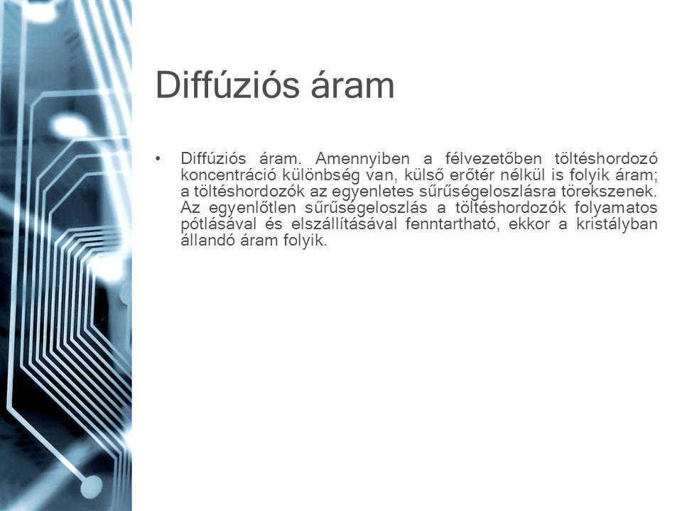 Diffúziós áram