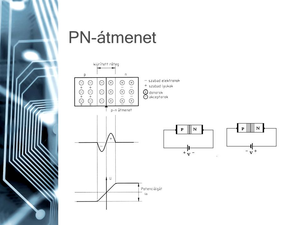 PN-átmenet
