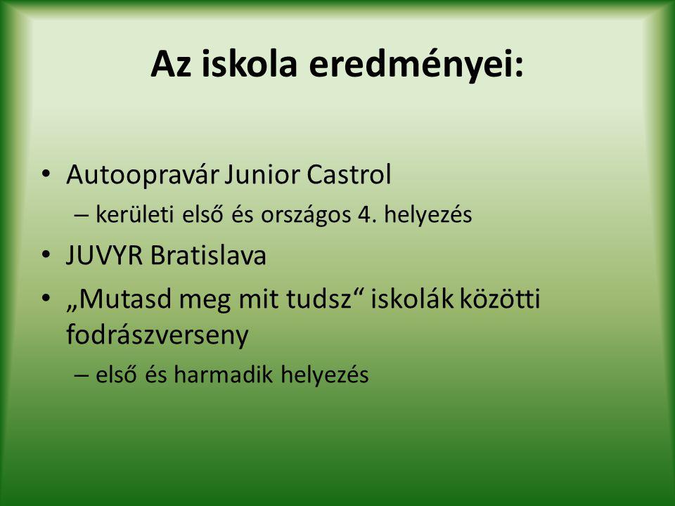 Az iskola eredményei: Autoopravár Junior Castrol JUVYR Bratislava
