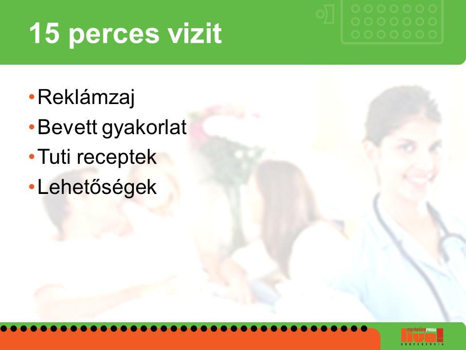 15 perces vizit Reklámzaj Bevett gyakorlat Tuti receptek Lehetőségek
