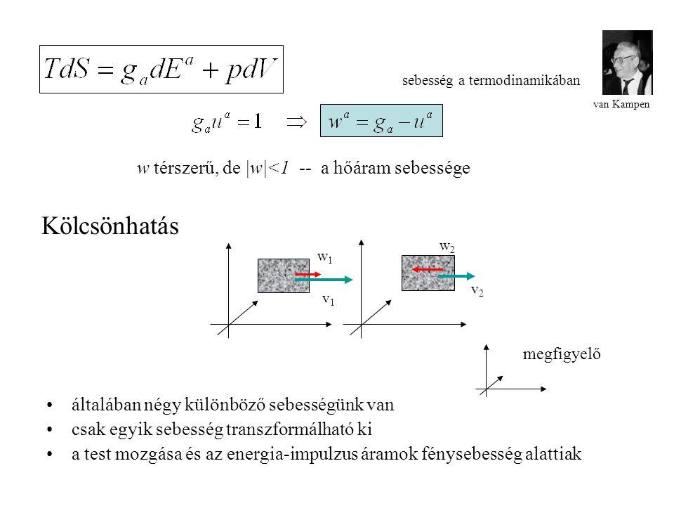 Kölcsönhatás w térszerű, de |w|<1 -- a hőáram sebessége