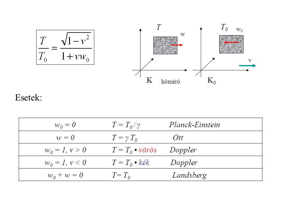 Esetek: T T0 K K0 w0 = 0 T = T0 / γ Planck-Einstein w = 0 T = γ T0 Ott