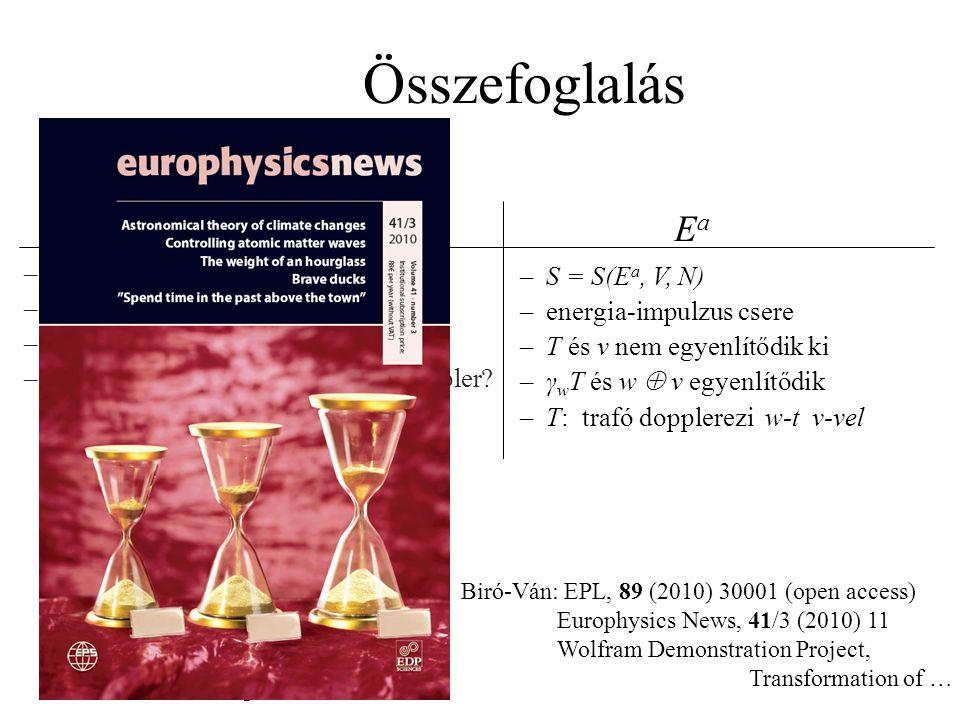 Összefoglalás Belső energia: E Ea S = S(E,V,N) munka impulzus cserével