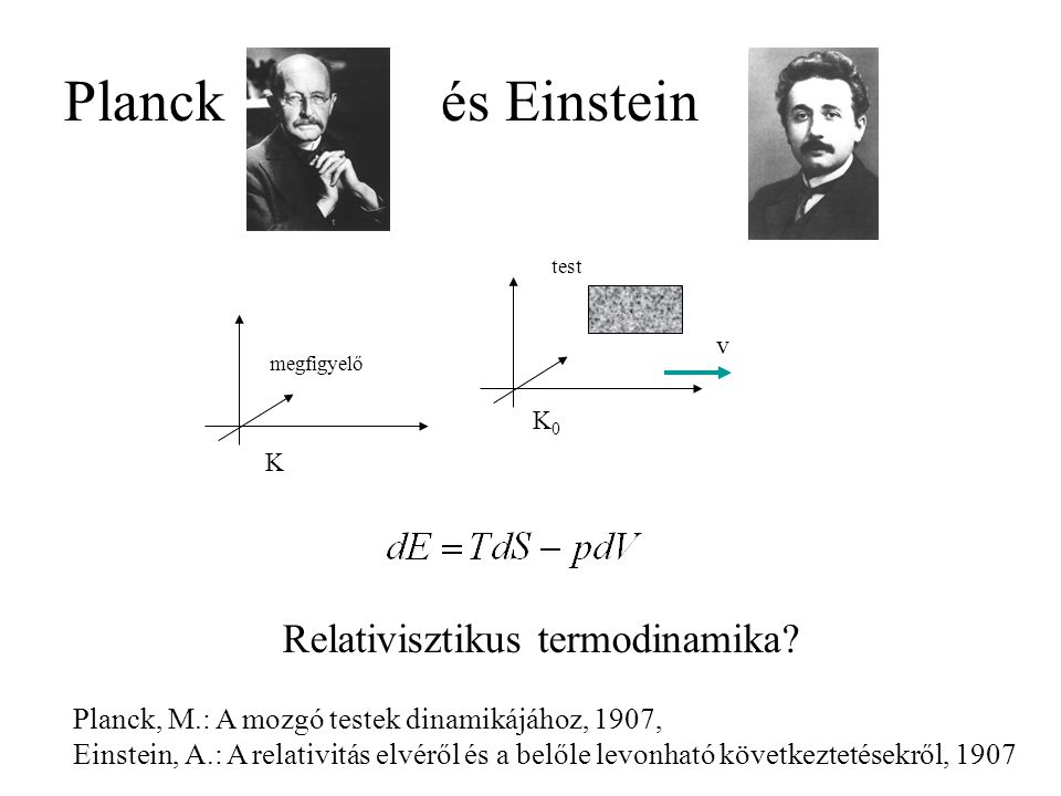 Planck és Einstein Relativisztikus termodinamika