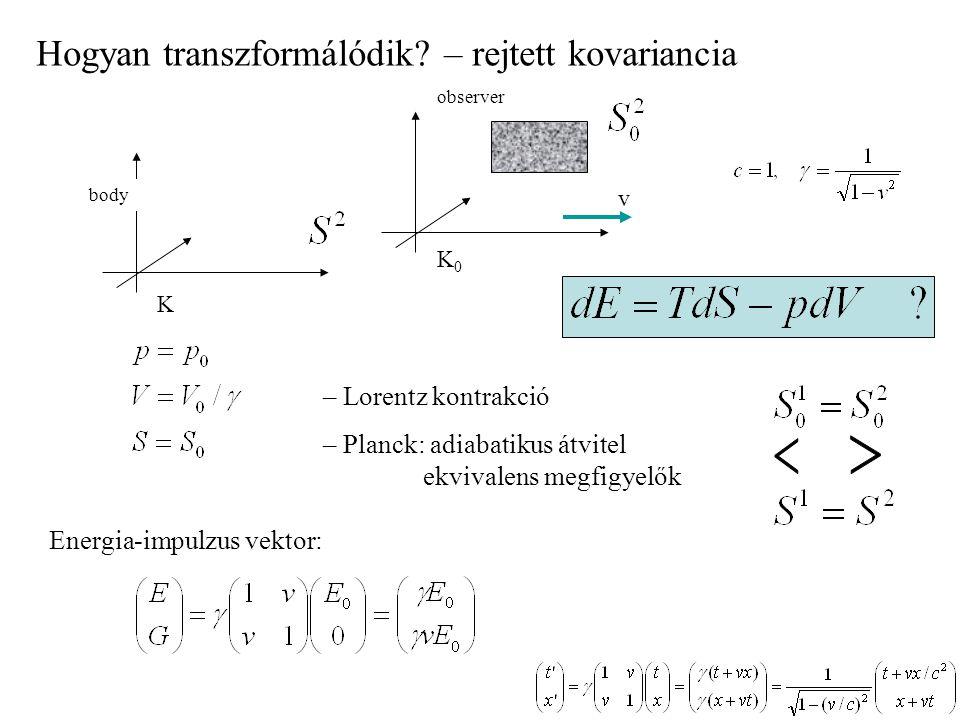 > > Hogyan transzformálódik – rejtett kovariancia