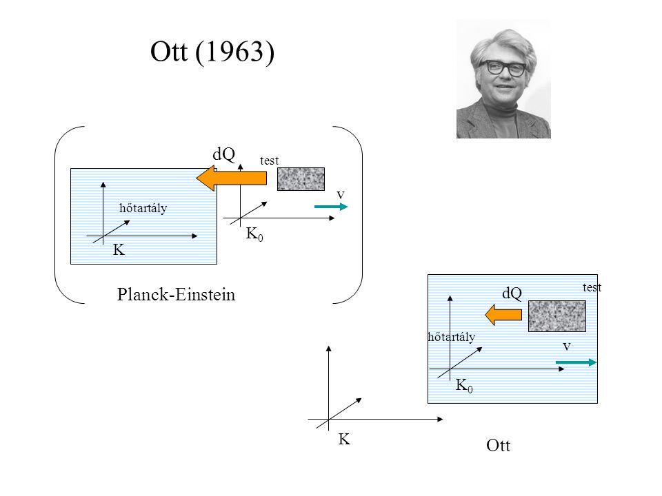 Ott (1963) dQ Planck-Einstein Ott v K0 K dQ v K0 K test hőtartály test