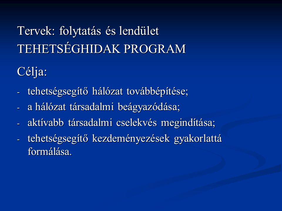 Tervek: folytatás és lendület TEHETSÉGHIDAK PROGRAM Célja: