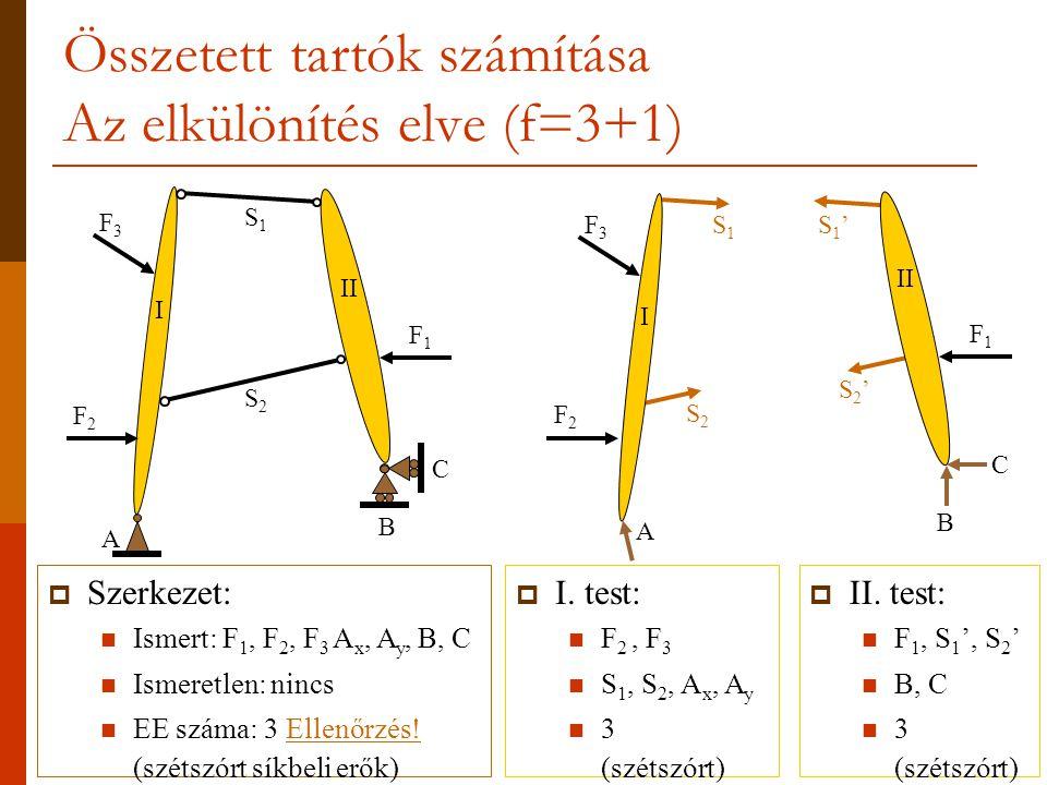 Összetett tartók számítása Az elkülönítés elve (f=3+1)