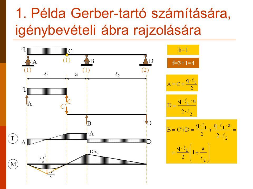 1. Példa Gerber-tartó számítására, igénybevételi ábra rajzolására