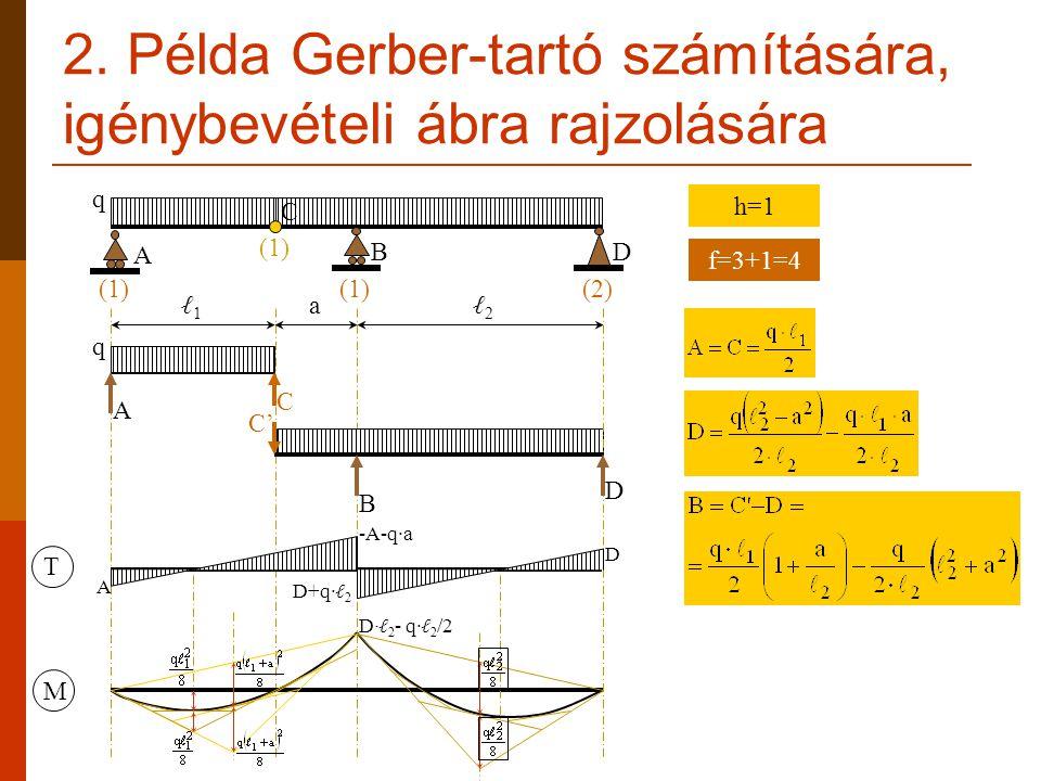 2. Példa Gerber-tartó számítására, igénybevételi ábra rajzolására