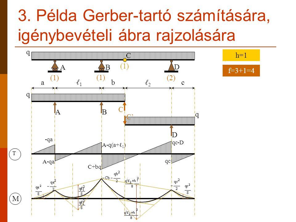 3. Példa Gerber-tartó számítására, igénybevételi ábra rajzolására