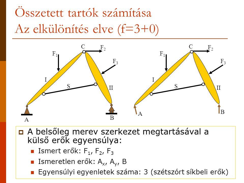 Összetett tartók számítása Az elkülönítés elve (f=3+0)