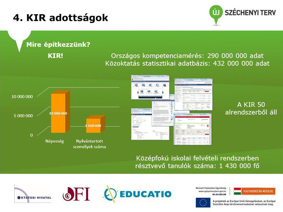 4. KIR adottságok Mire építkezzünk KIR!