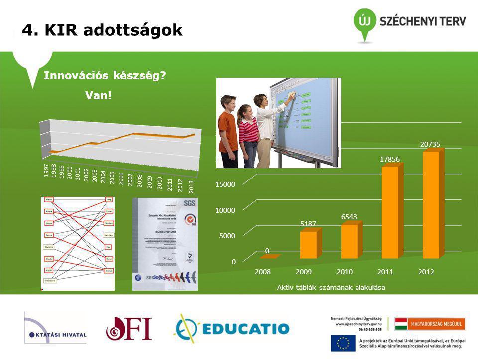 4. KIR adottságok Innovációs készség Van!